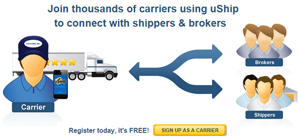 uShip - The online shipping marketplace for freight, furniture, cars and moves