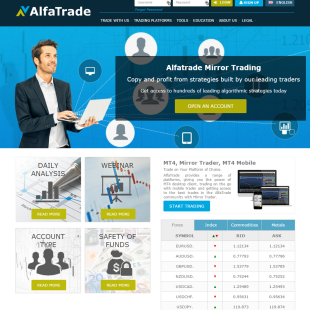 AlfaTrade.com Review
