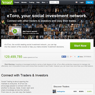 eToro.com Review