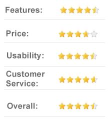 MindBody - Online business management software