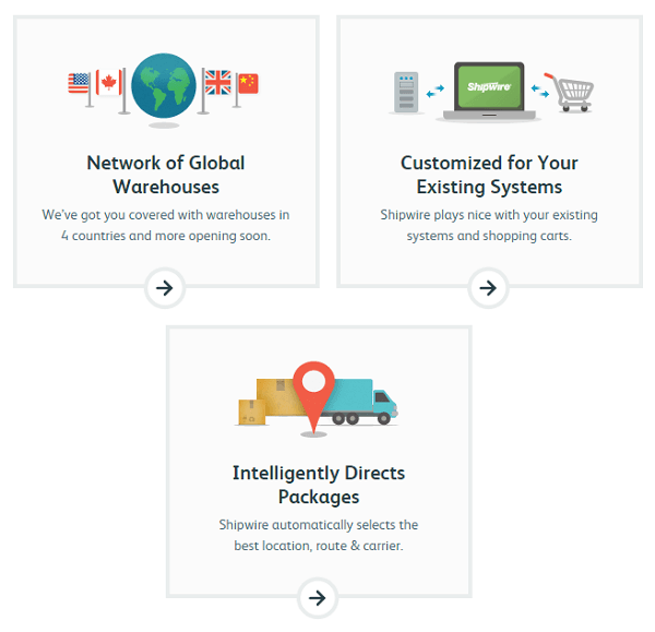 Shipwire.com - Order fulfillment services for eCommerce
