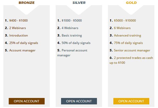 OptioNow - Online binary option trading platform