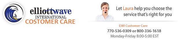 ElliottWave International - Expert Market Forcasting