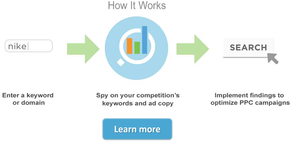iSpionage.com - Keyword research, competitor search marketing tools, seo and rank monitoring