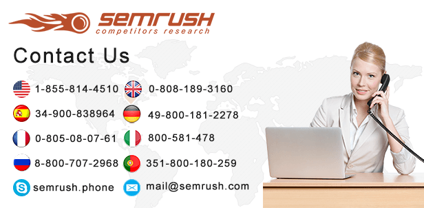 SEMrush.com - SEO research, keyword research and online competitor research