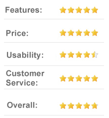 Inmotion Hosting Review - VPS hosting, dedicated hosting and reseller hosting