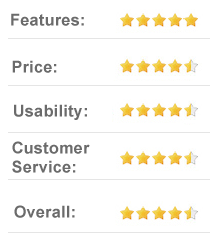 CrateJoy-Ratings.png