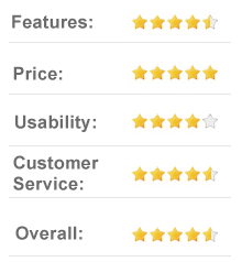 PatPat-ratings-4point5.png